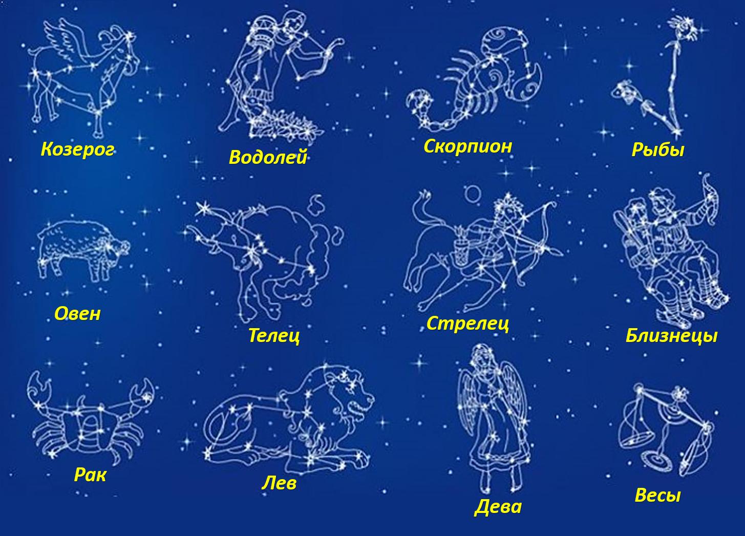 Созвездия знаков зодиака картинки подписанные на русском