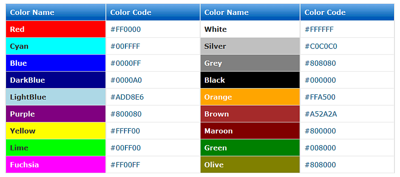 HTML-color-code.png
