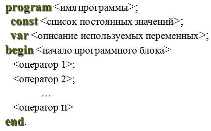 Программа решения задач на языке pascal решение задач по сопромату статически неопределимых балок