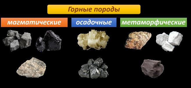 Реферат минералы и горные породы 2014
