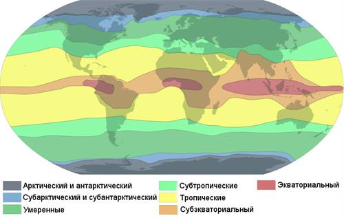 Alisov's_classification_of_climate_ru.jpg