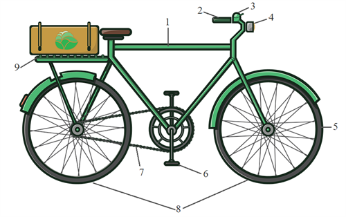 bicycle-3168934_960_720.png