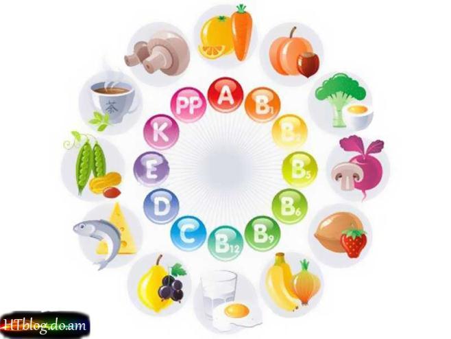 Реферат по теме витамин а 7179