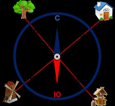 Задача найти азимут решение решение задач по системе сигналов