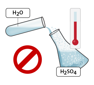 H2SO4_NO (2).png